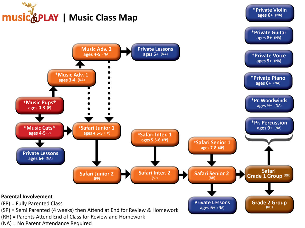 M&P Music Map 18-19